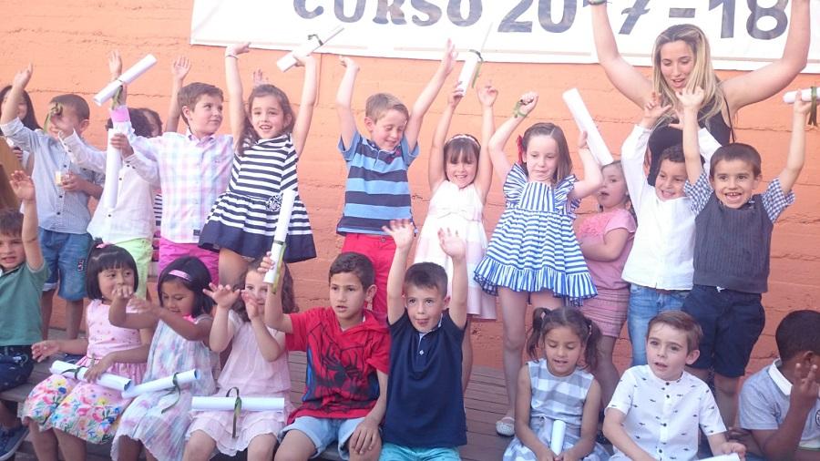 Fin de Curso en Educación Infantil